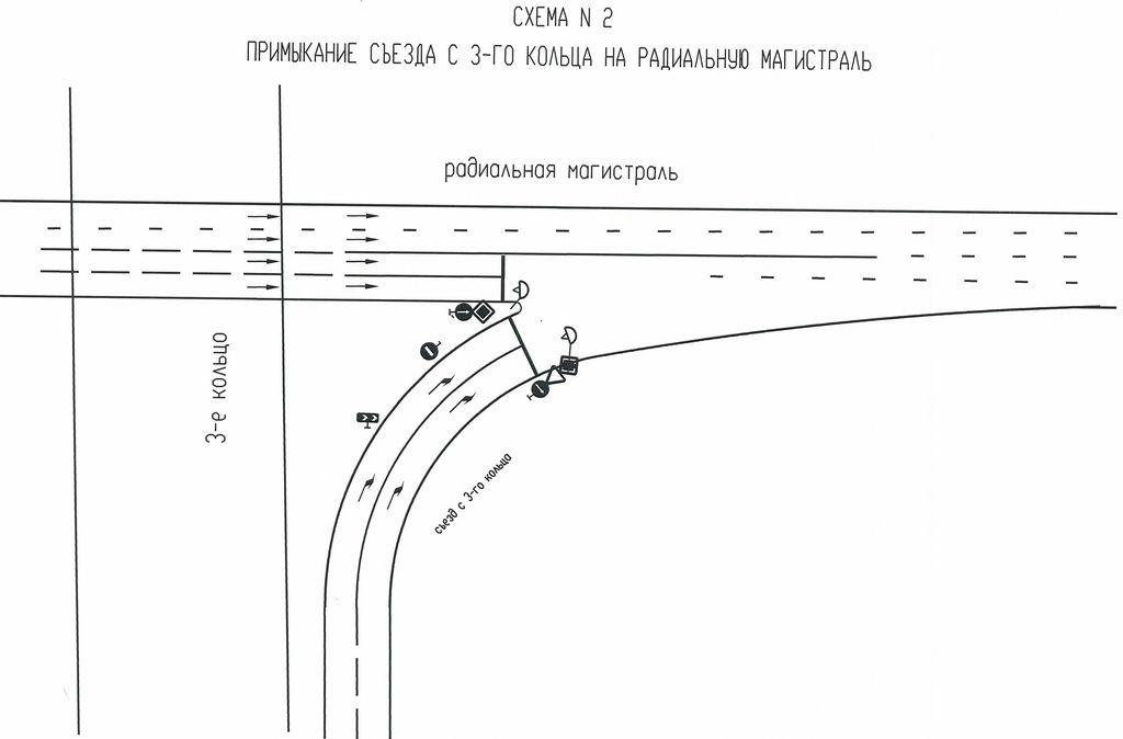инфраструктуры. ×. ×